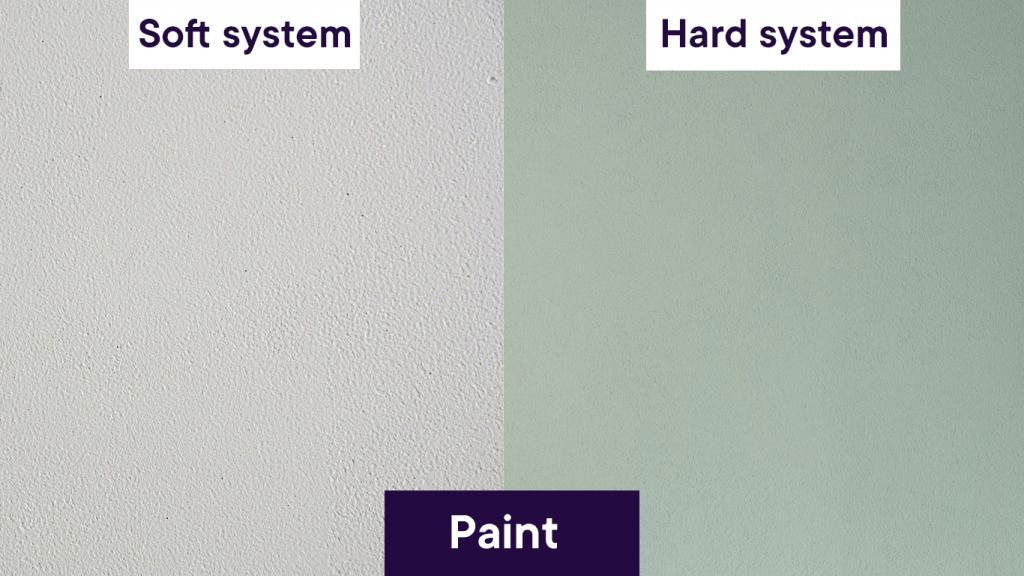 Hard-system-vs-soft-system-paint-min