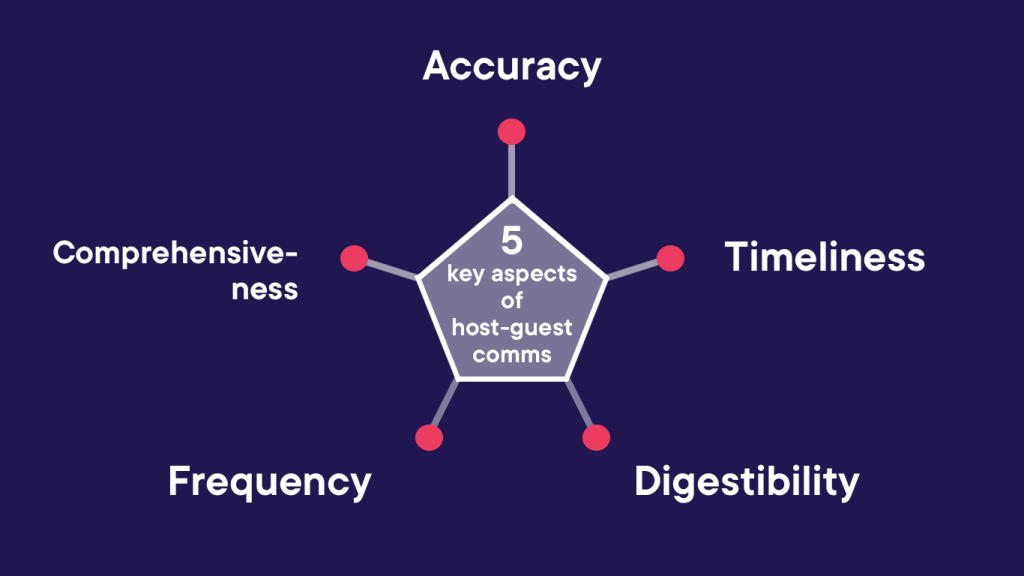 communications-aspects-min
